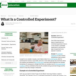 What Is a Controlled Experiment? - Definition and Example