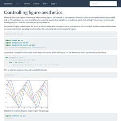 Controlling figure aesthetics — seaborn 0.5.1 documentation