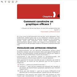 Lire en ligne Convaincre avec des graphiques efficaces - 4. Comment construire un graphique efficace? (Prévisualisation)