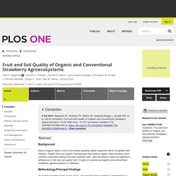 PLOS 01/09/10 Fruit and Soil Quality of Organic and Conventional Strawberry Agroecosystems