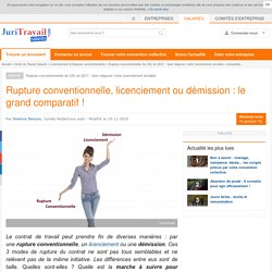 Rupture conventionnelle, licenciement ou démission : le grand comparatif !