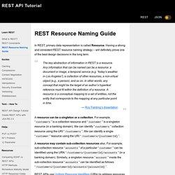 REST Resource Identifier (URI) Naming – REST API Tutorial