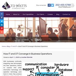 How IT and OT Converge in Business Operations