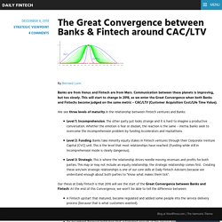 The Great Convergence between Banks & Fintech around CAC/LTV