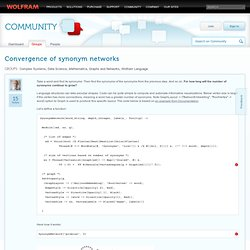 Updated: Convergence of synonym networks - Online Technical Discussion Groups—Wolfram Community