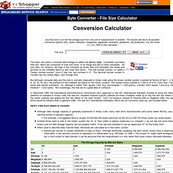 Conversion Calculator Bit Byte Kilobyte Megabyte Gigabyte Teraby