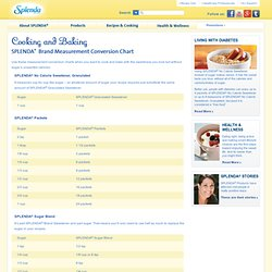 Conversion charts | SPLENDA®