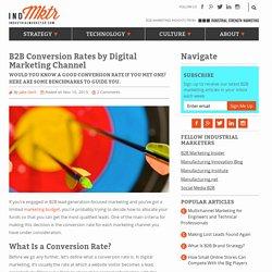 B2B Conversion Rates by Digital Marketing Channel