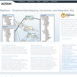 MapForce – Graphical Data Mapping, Conversion, and Integration Tool