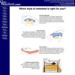 Only Waterbeds-soft sided waterbeds-hard side waterbeds-conversion waterbeds-waterbed mattress-water bed mattress-free flow mattress-waterbed mattress replacement