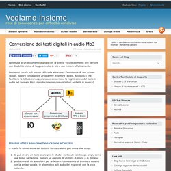 Conversione dei testi digitali in audio Mp3