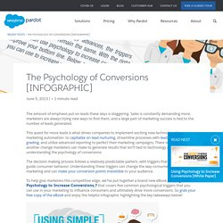 The Psychology of Conversions [INFOGRAPHIC]