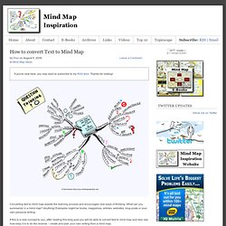 How to convert Text to Mind Map
