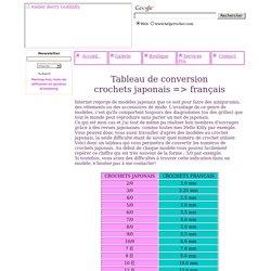 Tableau de conversion crochets japonais-français