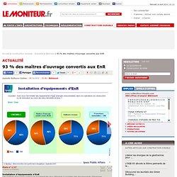 93 % des maîtres d'ouvrage convertis aux EnR - Bâtiment