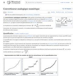 Convertisseur analogique-numérique