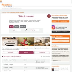 Cuisine et gastronomie pearltrees - Table de conversion cuisine ...