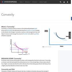 Convexity Definition