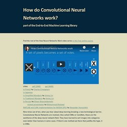 How do Convolutional Neural Networks work?