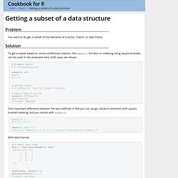 Getting a subset of a data structure