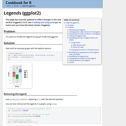 Legends (ggplot2)