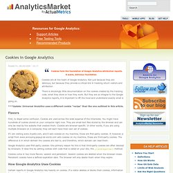 Cookies in Google Analytics
