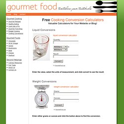 Cooking Converstion Calculator | Gourmet Food