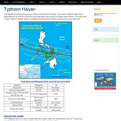 Coolgeography - GCSE - NH - Typhoon Haiyan