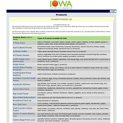 The Iowa Food Cooperative - Products: Complete Producer List