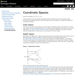 Coordinate Spaces