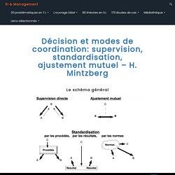 Décision et modes de coordination: supervision, standardisation, ajustement mutuel – H. Mintzberg