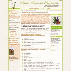 Coordonnées des membres du réseau RSP