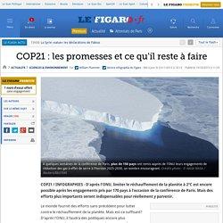 COP21 : les promesses et ce qu'il reste à faire