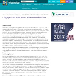Copyright Law: What Music Teachers Need to Know - National Association for Music Education (NAfME)