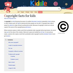 Copyright Facts for Kids