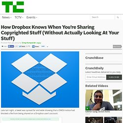 How Dropbox Knows When You're Sharing Copyrighted Stuff (Without Actually Looking At Your Stuff)