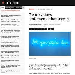 7 core values statements that inspire