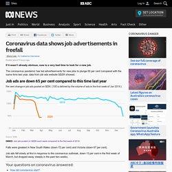 Coronavirus data shows job advertisements in freefall
