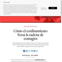 Crisis del Coronavirus: Cómo el confinamiento frena la cadena de contagios