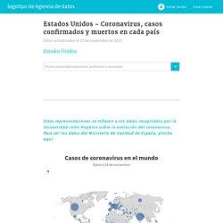 Estados Unidos - Coronavirus, casos confirmados y muertos en cada país