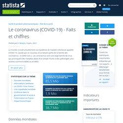 Le coronavirus COVID-19 - Faits et chiffres