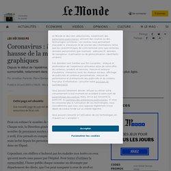 Coronavirus: âge, sexe, département… la hausse de la mortalité française en six graphiques