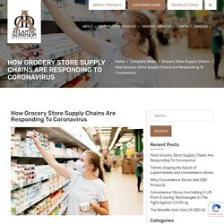 How Grocery Store Supply Chains Are Responding To Coronavirus