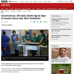 Coronavirus: UK daily death figure dips to lowest since day after lockdown