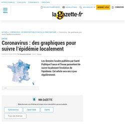 Coronavirus : des graphiques pour suivre l'épidémie localement