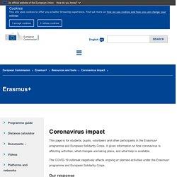 Coronavirus impact