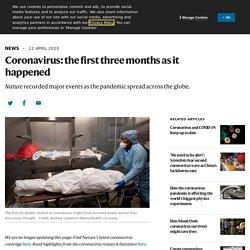 Coronavirus latest: locked-down Italians help scientists to measure light pollution