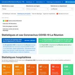 Cas Coronavirus La Réunion - suivez le COVID-19 en La Réunion