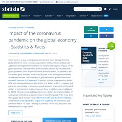 Impact of the coronavirus pandemic on the global economy - Statistics & Facts