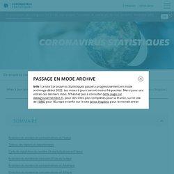▷ Coronavirus statistiques Europe